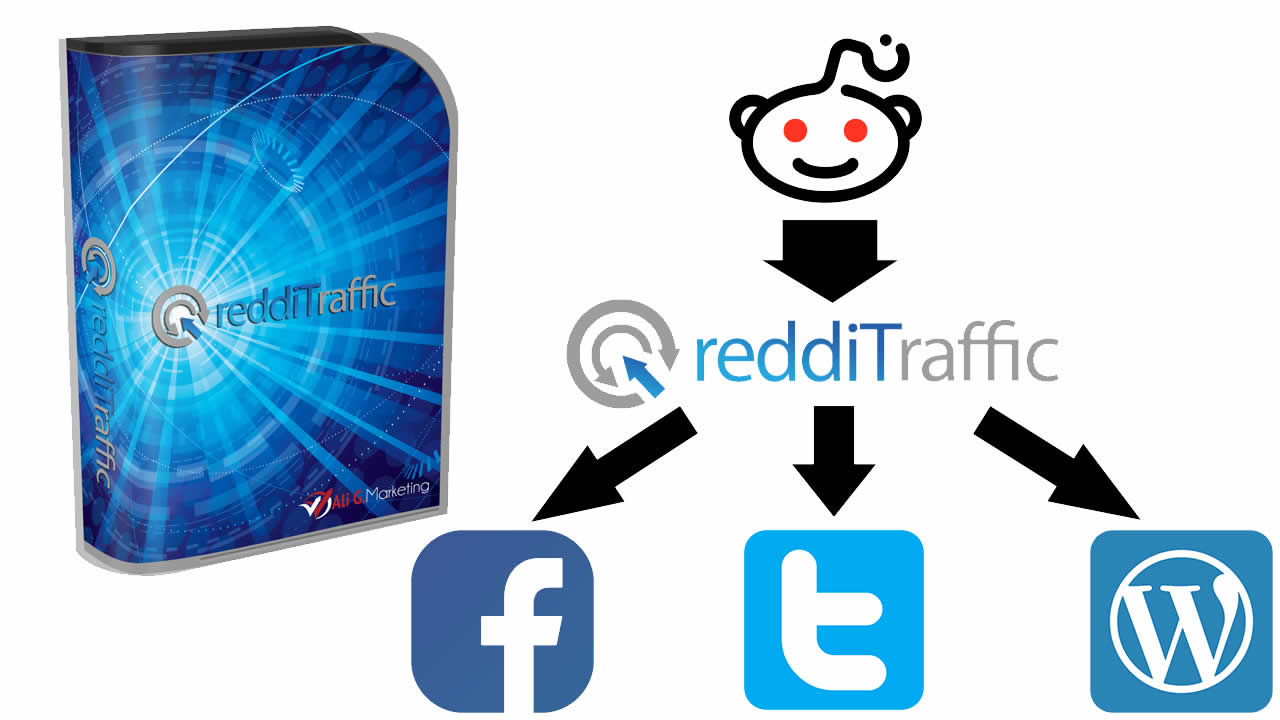 reddiTraffic Review and Discount Offer